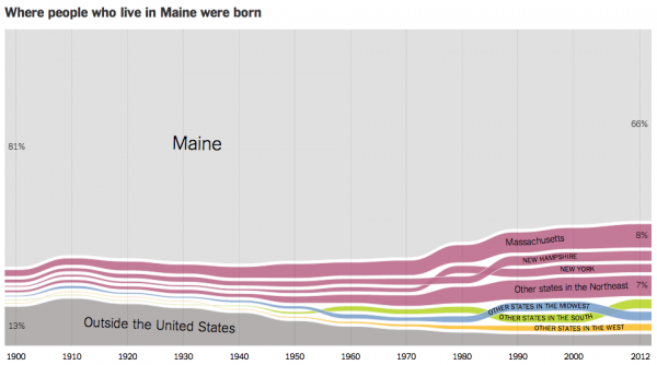 Where We Came From, State by State, by Gregor Aisch, Robert Gebeloff and Kevin Quealy, August 14, 2014, New York Times