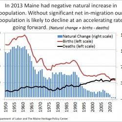 Is Maine's population too old and white to be sustainable?